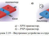 Биполярные транзисторы. Назначение,  виды,  характеристики
