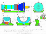 Рама и опоры двигателя ГТД  ДН80Л1